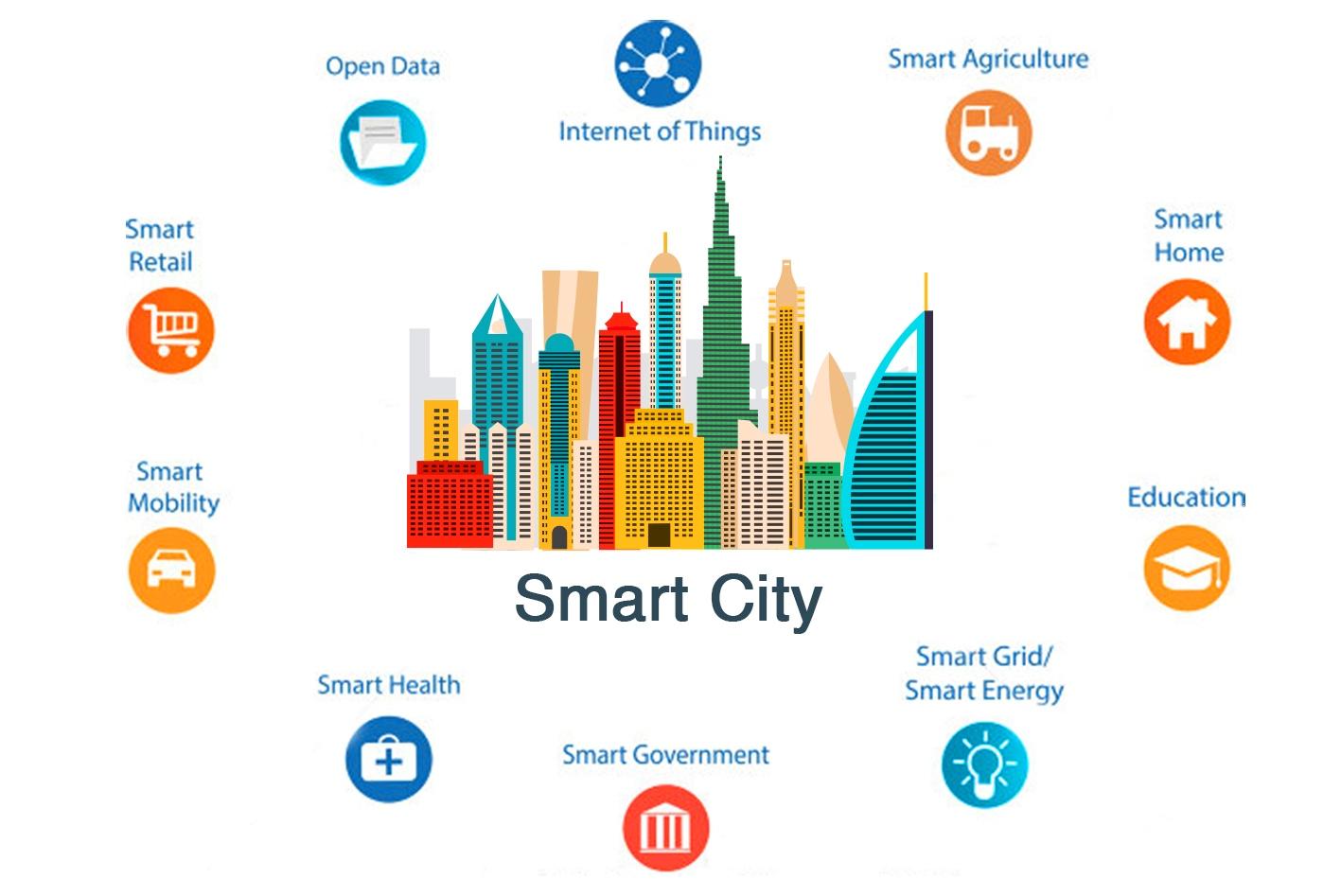 """""""Έξυπνες πόλεις"""": το αστικό στοίχημα του μέλλοντος"""